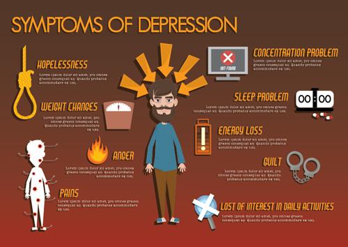 Testosteron Depression